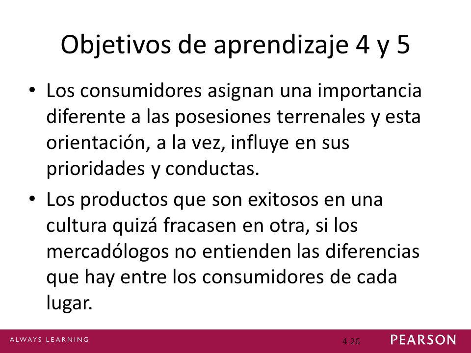 4-26 Objetivos de aprendizaje 4 y 5 Los consumidores asignan una importancia diferente a las posesiones terrenales y esta orientación, a la vez, influ