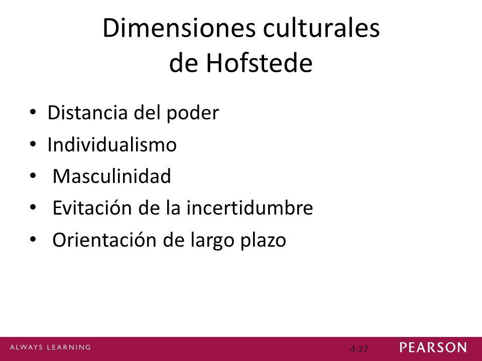 4-27 Dimensiones culturales de Hofstede Distancia del poder Individualismo Masculinidad Evitación de la incertidumbre Orientación de largo plazo