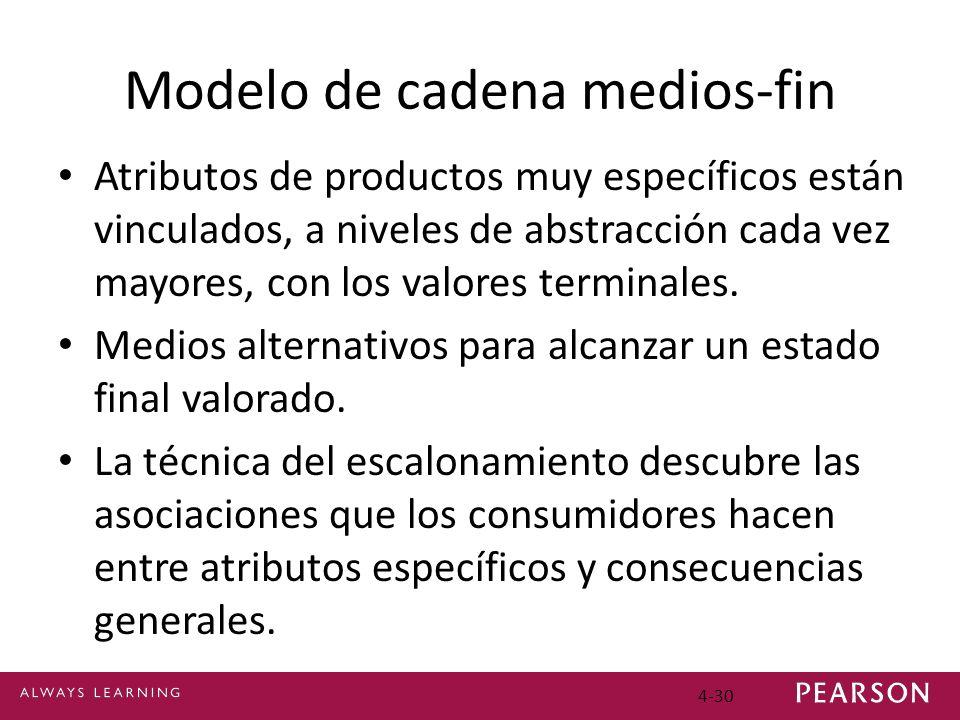 4-30 Modelo de cadena medios-fin Atributos de productos muy específicos están vinculados, a niveles de abstracción cada vez mayores, con los valores t