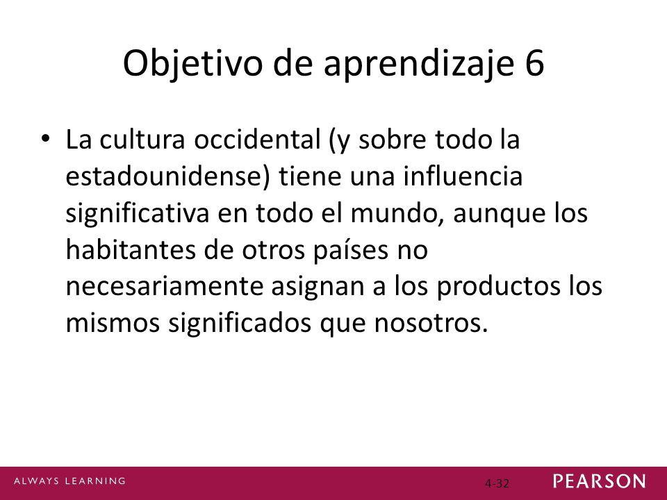 Objetivo de aprendizaje 6 La cultura occidental (y sobre todo la estadounidense) tiene una influencia significativa en todo el mundo, aunque los habit
