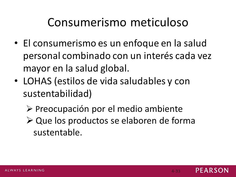 4-33 Consumerismo meticuloso El consumerismo es un enfoque en la salud personal combinado con un interés cada vez mayor en la salud global. LOHAS (est