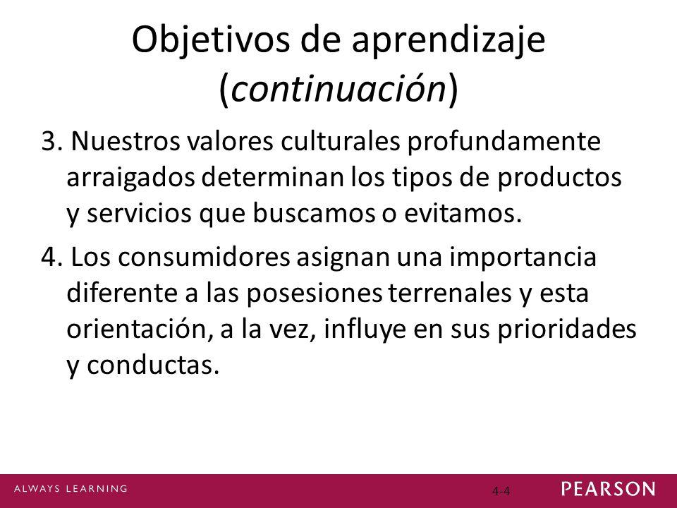 4-4 Objetivos de aprendizaje (continuación) 3. Nuestros valores culturales profundamente arraigados determinan los tipos de productos y servicios que