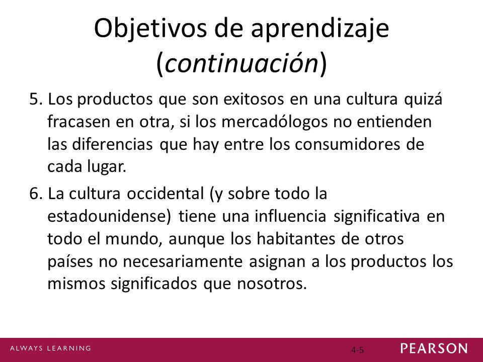 Objetivos de aprendizaje (continuación) 5. Los productos que son exitosos en una cultura quizá fracasen en otra, si los mercadólogos no entienden las