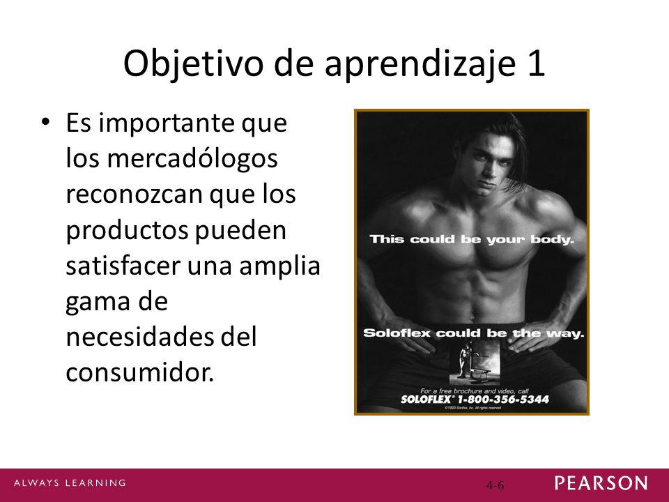 Objetivo de aprendizaje 1 Es importante que los mercadólogos reconozcan que los productos pueden satisfacer una amplia gama de necesidades del consumi