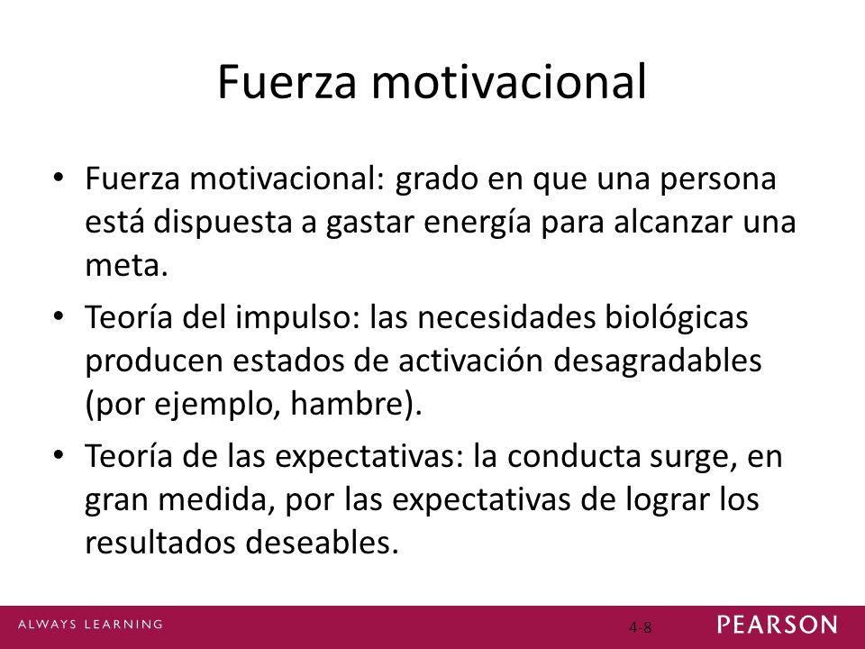 4-8 Fuerza motivacional Fuerza motivacional: grado en que una persona está dispuesta a gastar energía para alcanzar una meta. Teoría del impulso: las