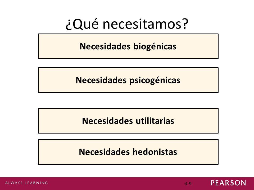 4-9 ¿Qué necesitamos? Necesidades biogénicas Necesidades utilitarias Necesidades psicogénicas Necesidades hedonistas