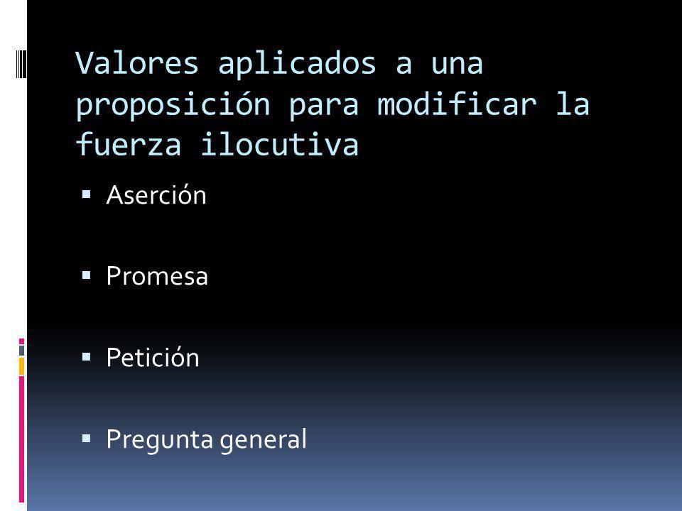 Valores aplicados a una proposición para modificar la fuerza ilocutiva Aserción Promesa Petición Pregunta general