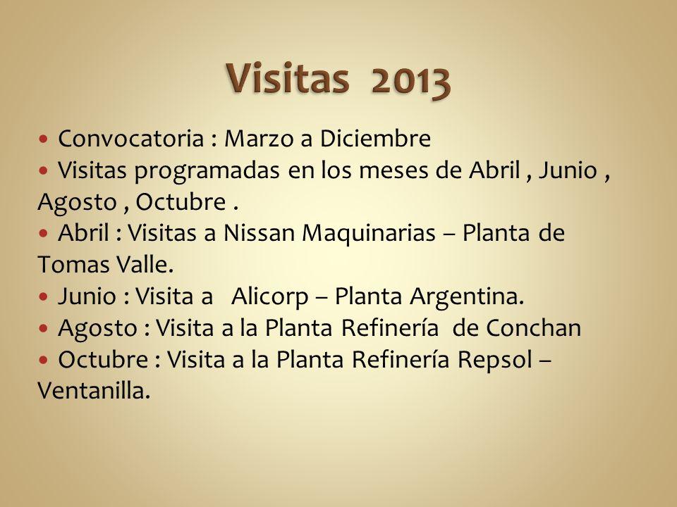 Convocatoria : Marzo a Diciembre Visitas programadas en los meses de Abril, Junio, Agosto, Octubre. Abril : Visitas a Nissan Maquinarias – Planta de T