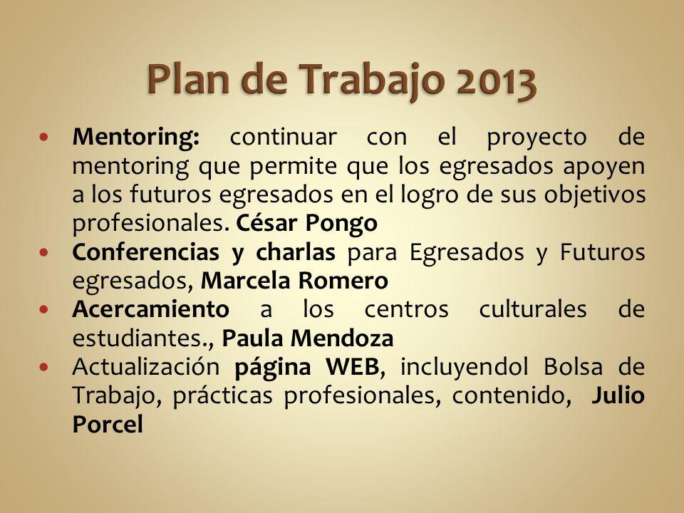 Mentoring: continuar con el proyecto de mentoring que permite que los egresados apoyen a los futuros egresados en el logro de sus objetivos profesiona