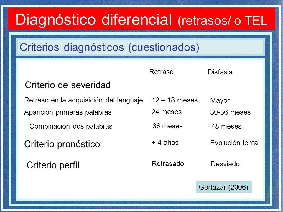 Criterios diagnósticos (cuestionados) Diagnóstico diferencial (retrasos/ o TEL Retraso en la adquisición del lenguaje Retraso Disfasia 12 – 18 meses M