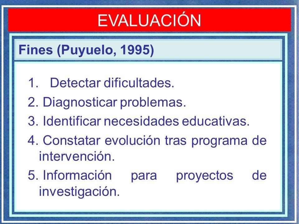 Fines (Puyuelo, 1995) EVALUACIÓN 1. Detectar dificultades. 2. Diagnosticar problemas. 3. Identificar necesidades educativas. 4. Constatar evolución tr