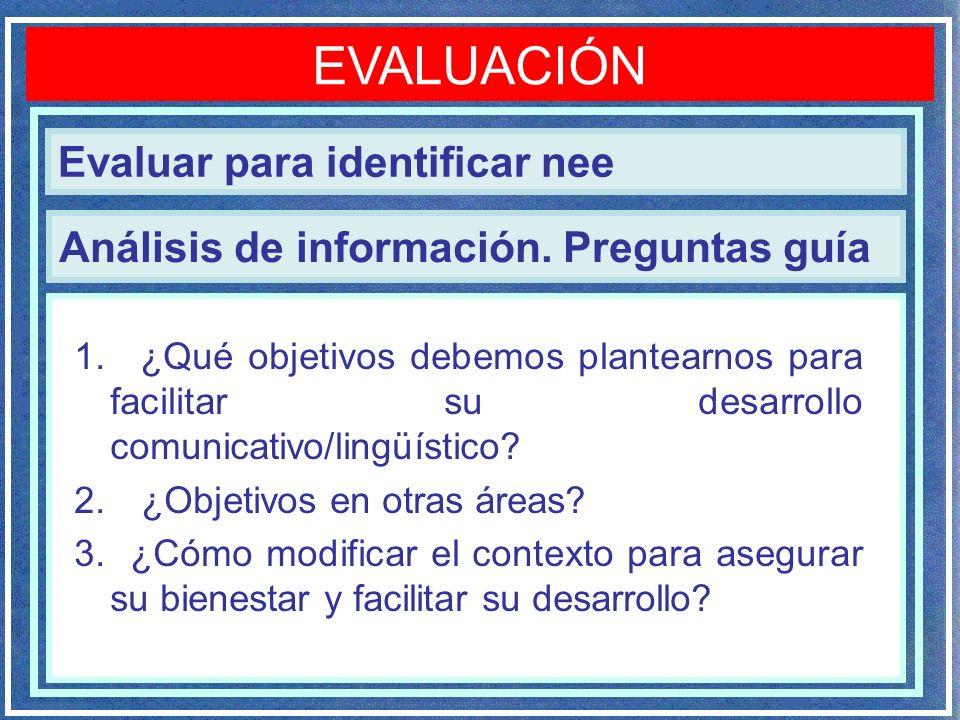 Análisis de información. Preguntas guía EVALUACIÓN 1. ¿Qué objetivos debemos plantearnos para facilitar su desarrollo comunicativo/lingüístico? 2. ¿Ob