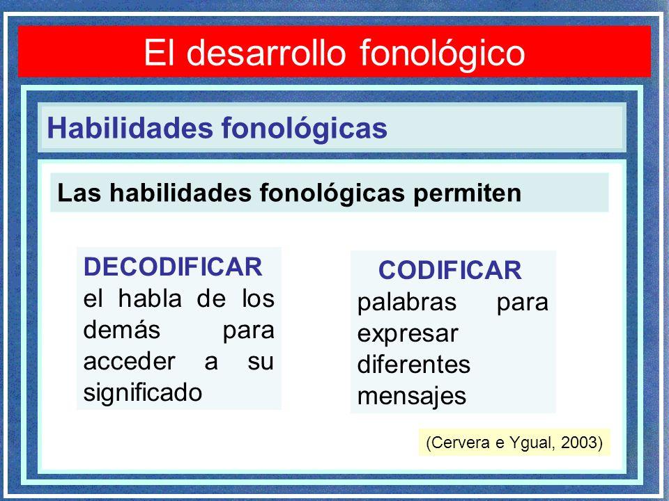 Habilidades fonológicas (Cervera e Ygual, 2003) Las habilidades fonológicas permiten DECODIFICAR el habla de los demás para acceder a su significado CODIFICAR palabras para expresar diferentes mensajes Trastornos fonológicos El desarrollo fonológico