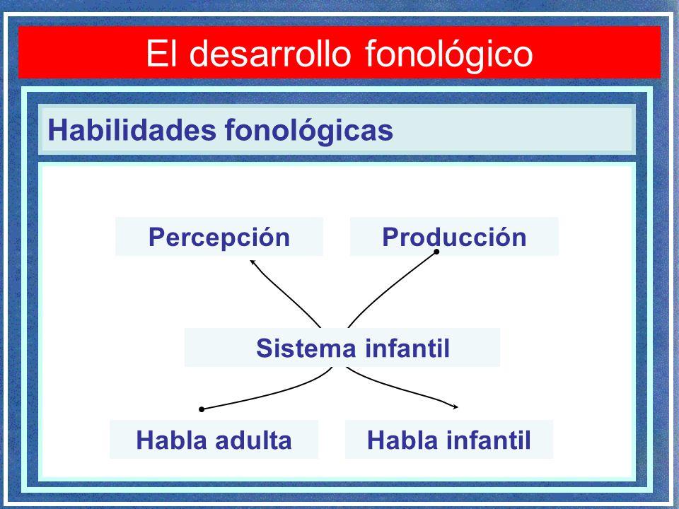 Habilidades fonológicas Habla adulta Trastornos fonológicos Habla infantil PercepciónProducción Sistema infantil El desarrollo fonológico