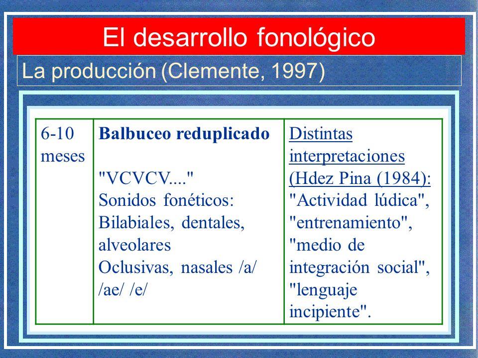 El desarrollo fonológico La producción (Clemente, 1997) 6-10 meses Balbuceo reduplicado VCVCV.... Sonidos fonéticos: Bilabiales, dentales, alveolares Oclusivas, nasales /a/ /ae/ /e/ Distintas interpretaciones (Hdez Pina (1984): Actividad lúdica , entrenamiento , medio de integración social , lenguaje incipiente .
