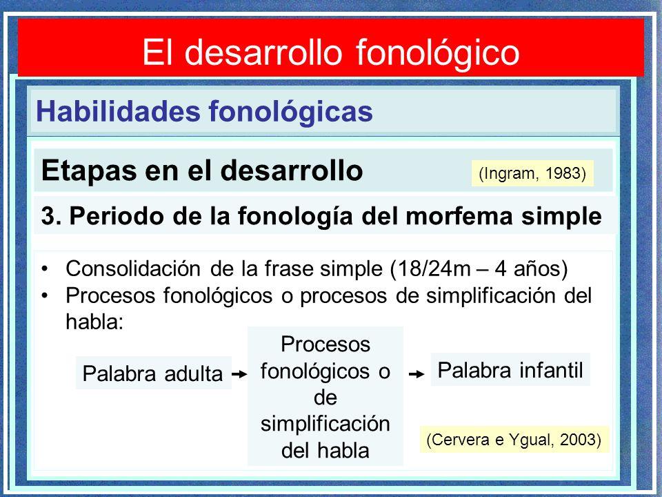 Etapas en el desarrollo Trastornos fonológicos 3. Periodo de la fonología del morfema simple Consolidación de la frase simple (18/24m – 4 años) Proces