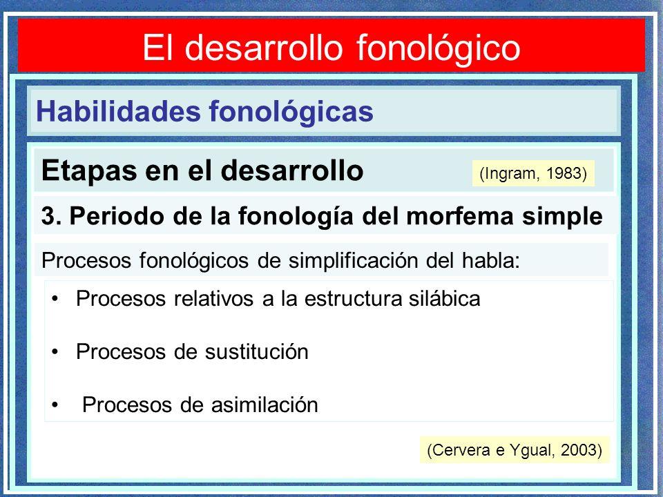Etapas en el desarrollo Trastornos fonológicos 3. Periodo de la fonología del morfema simple Procesos relativos a la estructura silábica Procesos de s