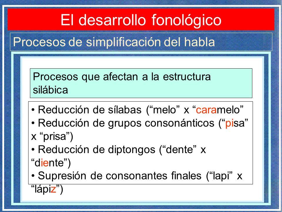 Procesos de simplificación del habla Procesos que afectan a la estructura silábica Reducción de sílabas (melo x caramelo Reducción de grupos consonánticos (pisa x prisa) Reducción de diptongos (dente x diente) Supresión de consonantes finales (lapi x lápiz)