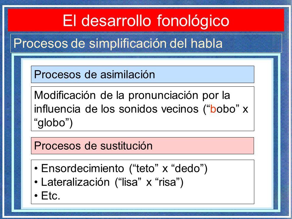 El desarrollo fonológico Procesos de simplificación del habla Modificación de la pronunciación por la influencia de los sonidos vecinos (bobo x globo) Procesos de sustitución Procesos de asimilación Ensordecimiento (teto x dedo) Lateralización (lisa x risa) Etc.