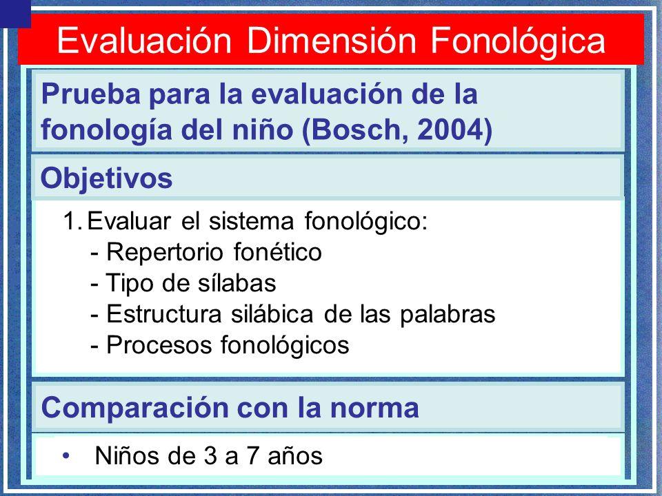 Evaluación Dimensión Fonológica Prueba para la evaluación de la fonología del niño (Bosch, 2004) Comparación con la norma Niños de 3 a 7 años 1.Evaluar el sistema fonológico: - Repertorio fonético - Tipo de sílabas - Estructura silábica de las palabras - Procesos fonológicos Objetivos