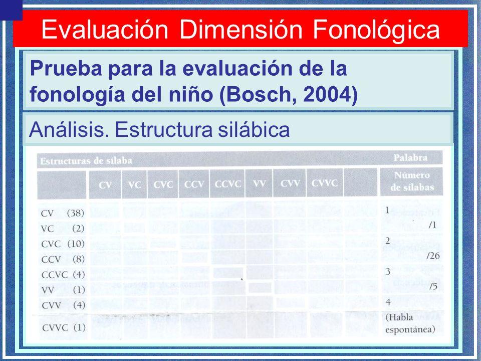 Evaluación Dimensión Fonológica Prueba para la evaluación de la fonología del niño (Bosch, 2004) Análisis. Estructura silábica