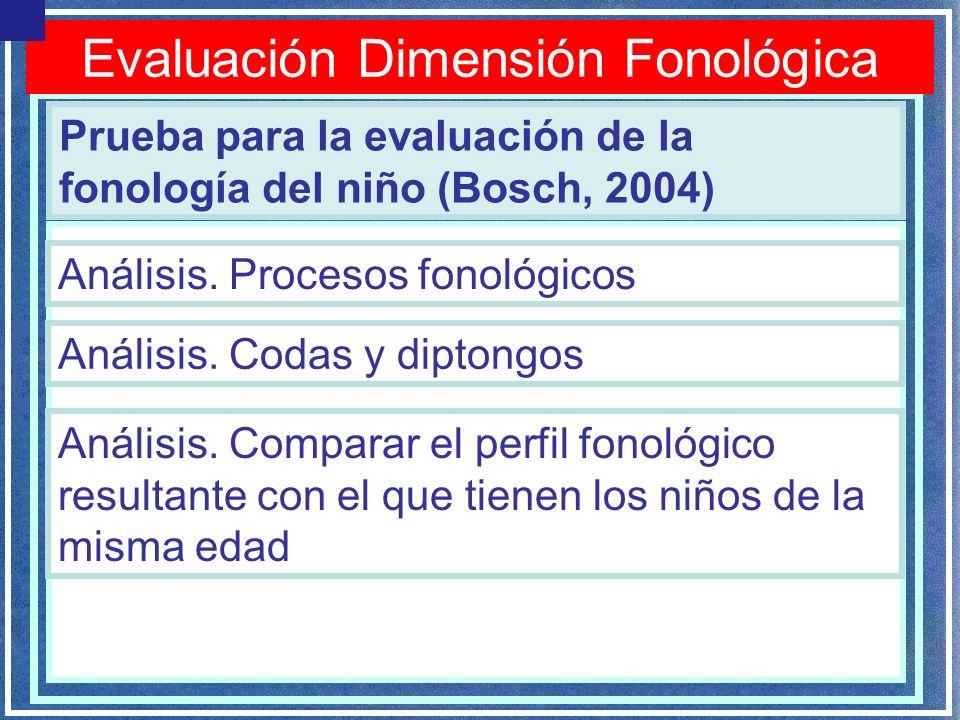 Evaluación Dimensión Fonológica Prueba para la evaluación de la fonología del niño (Bosch, 2004) Análisis. Procesos fonológicos Análisis. Codas y dipt