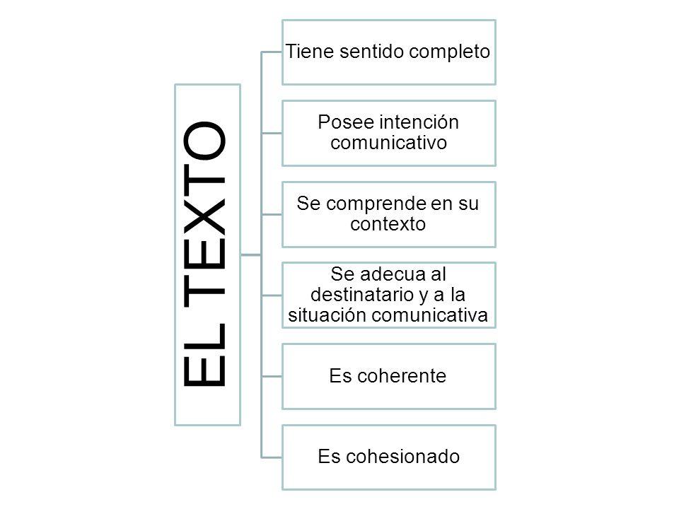 EL TEXTO Tiene sentido completo Posee intención comunicativo Se comprende en su contexto Se adecua al destinatario y a la situación comunicativa Es co