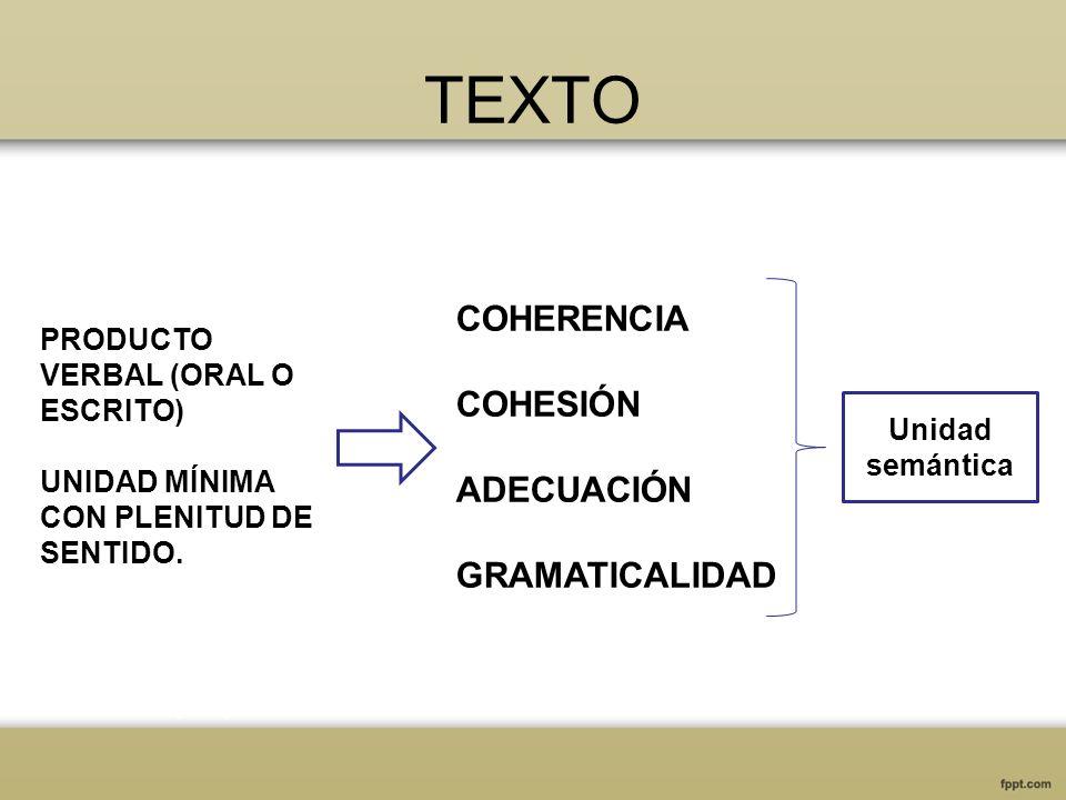 TEXTO PRODUCTO VERBAL (ORAL O ESCRITO) UNIDAD MÍNIMA CON PLENITUD DE SENTIDO. COHERENCIA COHESIÓN ADECUACIÓN GRAMATICALIDAD Unidad semántica