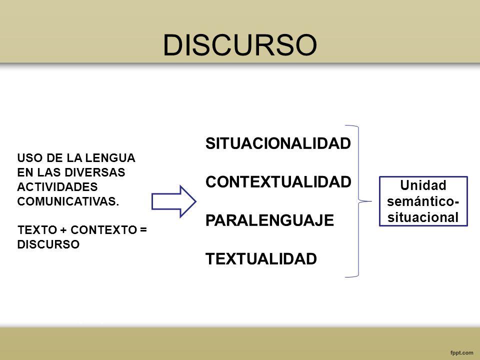 DISCURSO USO DE LA LENGUA EN LAS DIVERSAS ACTIVIDADES COMUNICATIVAS. TEXTO + CONTEXTO = DISCURSO SITUACIONALIDAD CONTEXTUALIDAD PARALENGUAJE TEXTUALID