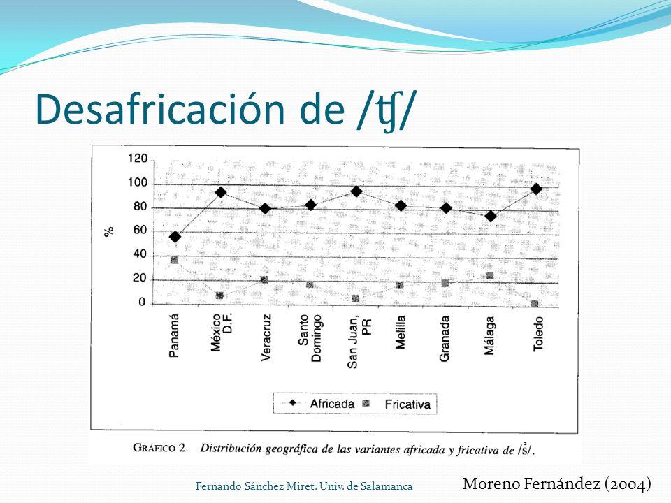 Desafricación de / ʧ / Moreno Fernández (2004) Fernando Sánchez Miret. Univ. de Salamanca