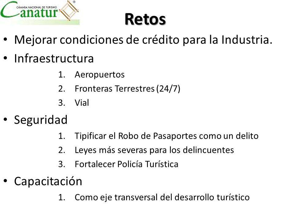 Retos Mejorar condiciones de crédito para la Industria.