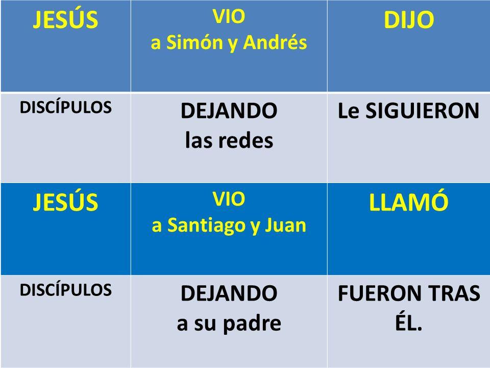 JESÚS VIO a Simón y Andrés DIJO DISCÍPULOS DEJANDO las redes Le SIGUIERON JESÚS VIO a Santiago y Juan LLAMÓ DISCÍPULOS DEJANDO a su padre FUERON TRAS ÉL.