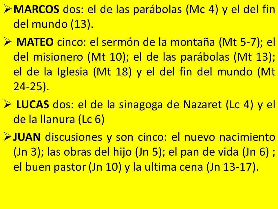 MARCOS dos: el de las parábolas (Mc 4) y el del fin del mundo (13).