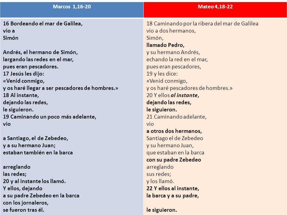 Marcos 1,16-20Mateo 4,18-22 16 Bordeando el mar de Galilea, vio a Simón Andrés, el hermano de Simón, largando las redes en el mar, pues eran pescadores.