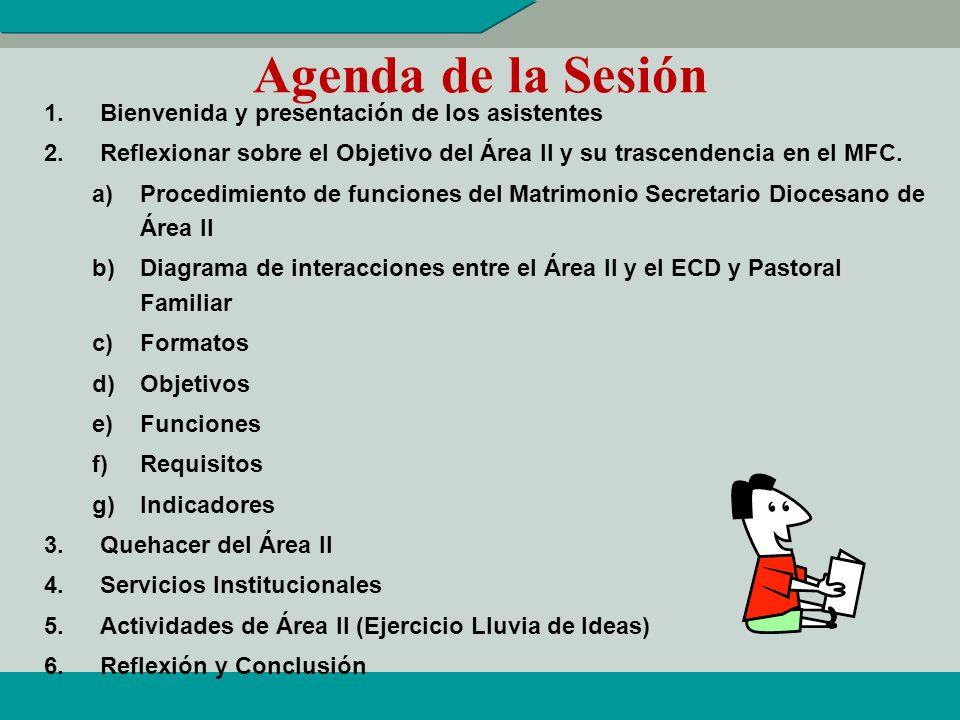 Agenda de la Sesión 1.Bienvenida y presentación de los asistentes 2.Reflexionar sobre el Objetivo del Área II y su trascendencia en el MFC.