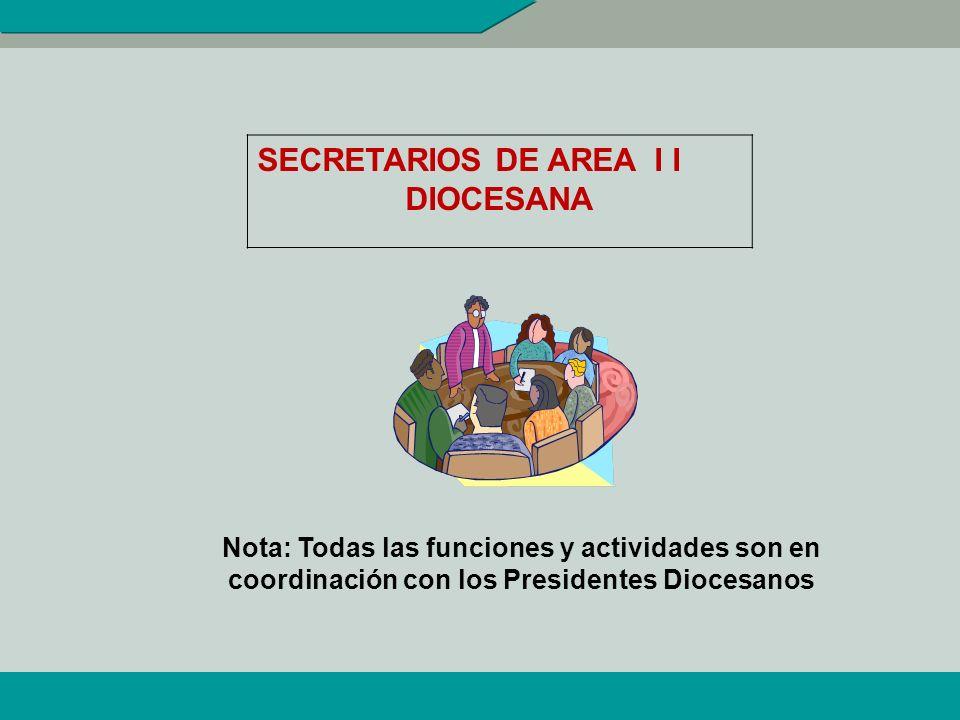 SECRETARIOS DE AREA I I DIOCESANA Nota: Todas las funciones y actividades son en coordinación con los Presidentes Diocesanos