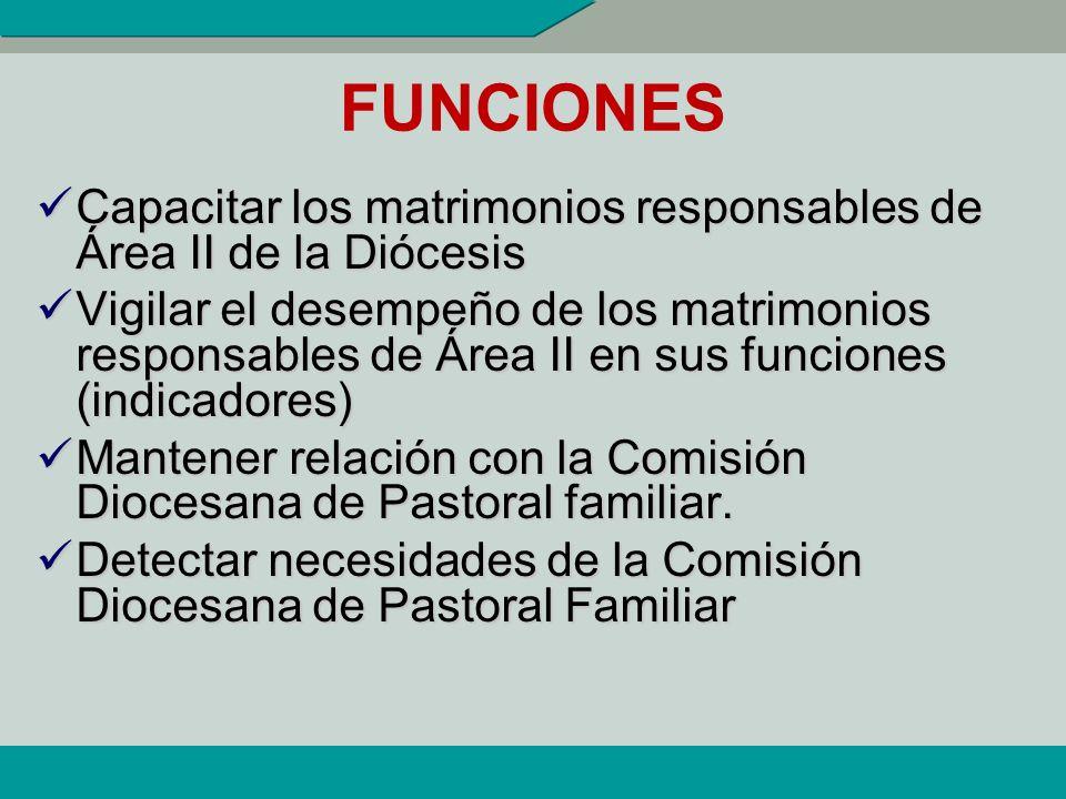 OBJETIVO Asegurar el funcionamiento de los matrimonios responsables de áreas II de Sector de la Diócesis. Asegurar el funcionamiento de los matrimonio