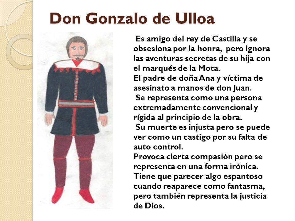 Don Gonzalo de Ulloa Es amigo del rey de Castilla y se obsesiona por la honra, pero ignora las aventuras secretas de su hija con el marqués de la Mota