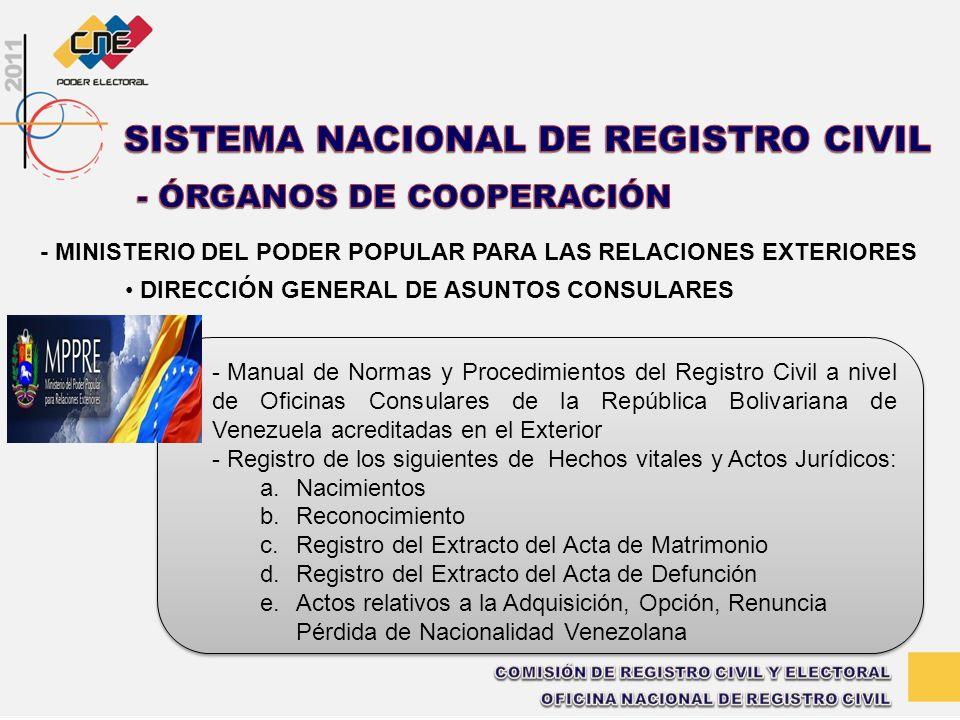 - MINISTERIO DEL PODER POPULAR PARA LAS RELACIONES EXTERIORES DIRECCIÓN GENERAL DE ASUNTOS CONSULARES - Manual de Normas y Procedimientos del Registro