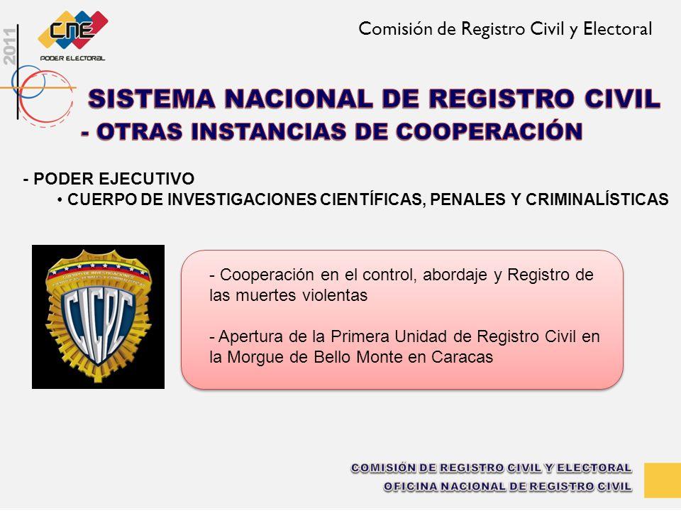 Comisión de Registro Civil y Electoral - PODER EJECUTIVO CUERPO DE INVESTIGACIONES CIENTÍFICAS, PENALES Y CRIMINALÍSTICAS - Cooperación en el control,