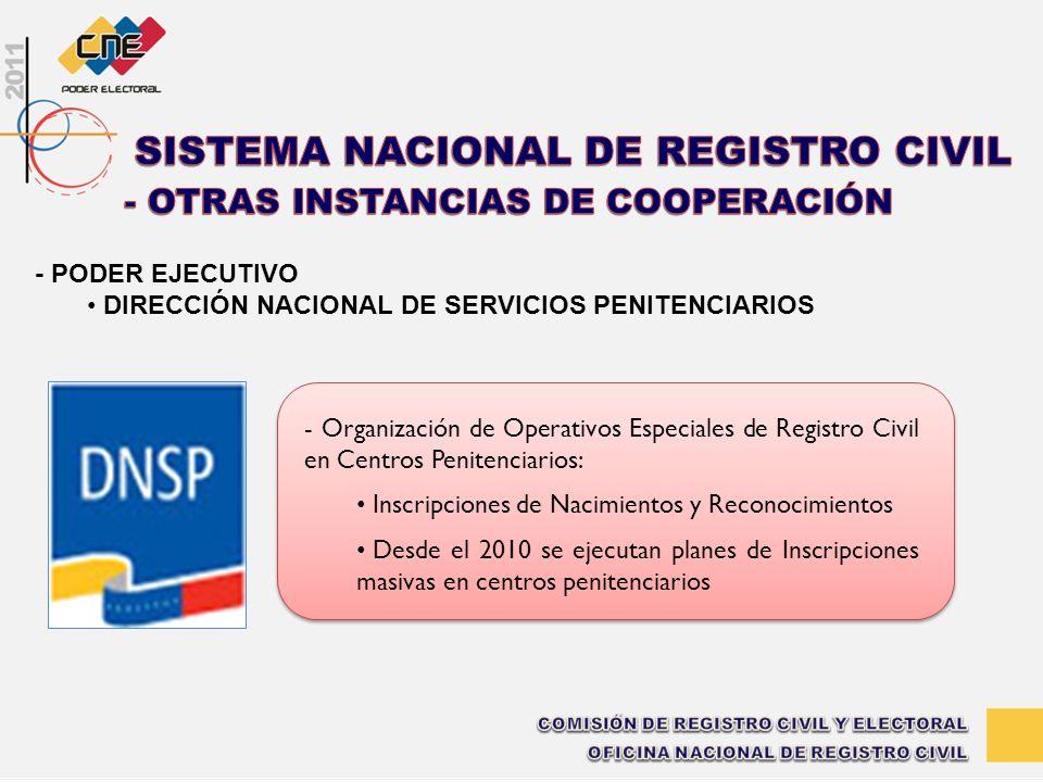 - PODER EJECUTIVO DIRECCIÓN NACIONAL DE SERVICIOS PENITENCIARIOS - Organización de Operativos Especiales de Registro Civil en Centros Penitenciarios: