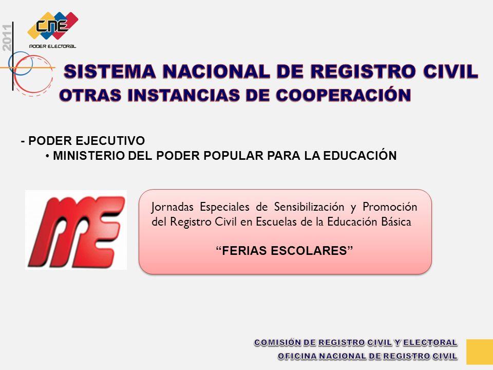 - PODER EJECUTIVO MINISTERIO DEL PODER POPULAR PARA LA EDUCACIÓN Jornadas Especiales de Sensibilización y Promoción del Registro Civil en Escuelas de
