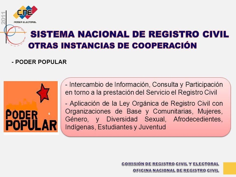 - PODER POPULAR - Intercambio de Información, Consulta y Participación en torno a la prestación del Servicio el Registro Civil - Aplicación de la Ley