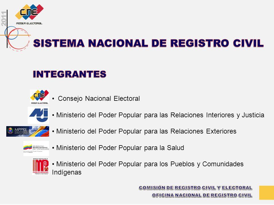 Consejo Nacional Electoral Ministerio del Poder Popular para las Relaciones Interiores y Justicia Ministerio del Poder Popular para las Relaciones Ext