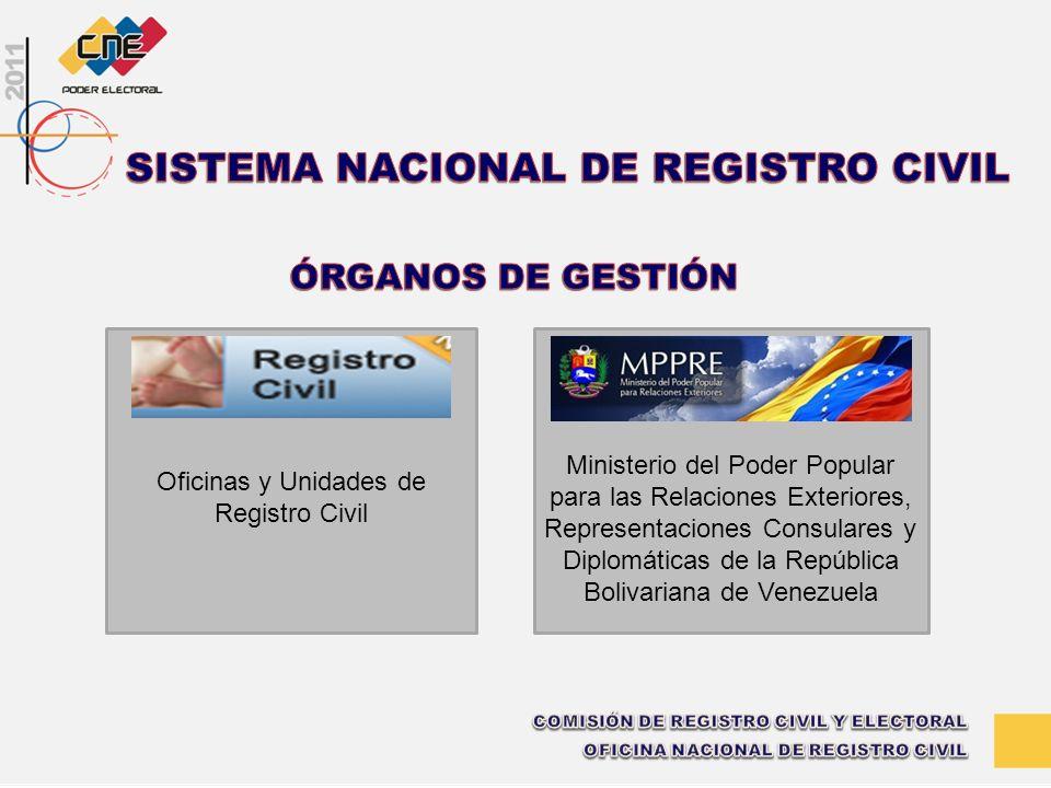 Registradores y Registradoras Civiles Oficinas y Unidades de Registro Civil Ministerio del Poder Popular para las Relaciones Exteriores, Representacio