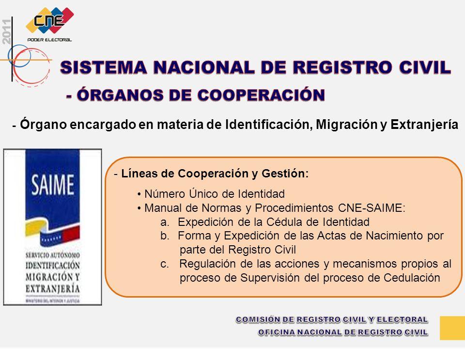 - Órgano encargado en materia de Identificación, Migración y Extranjería - Líneas de Cooperación y Gestión: Número Único de Identidad Manual de Normas