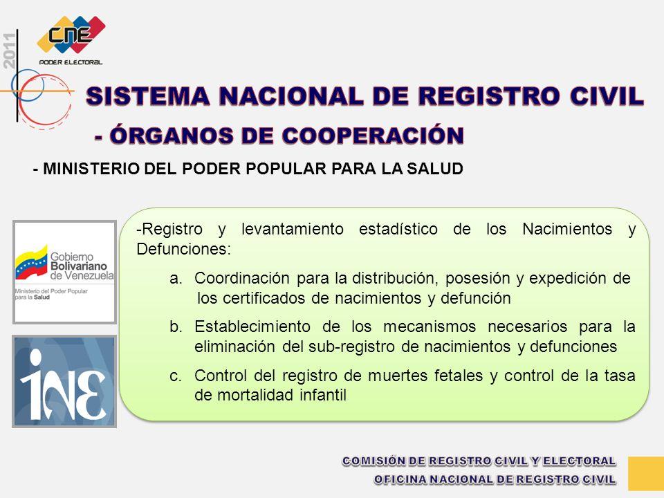 - MINISTERIO DEL PODER POPULAR PARA LA SALUD -Registro y levantamiento estadístico de los Nacimientos y Defunciones: a.Coordinación para la distribuci