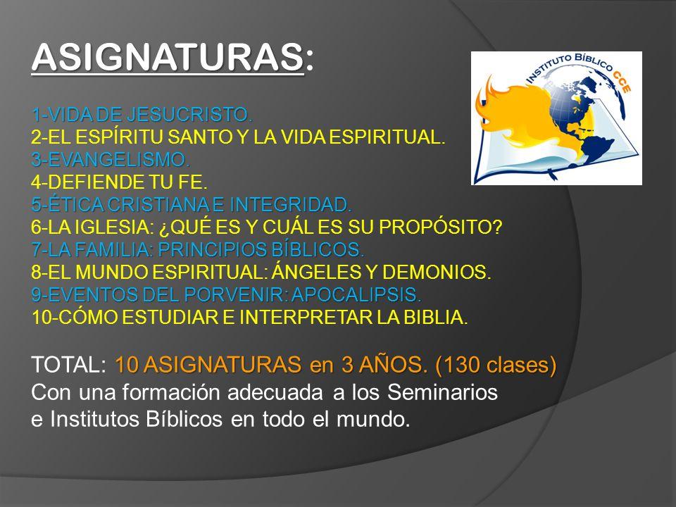ASIGNATURAS ASIGNATURAS: 1-VIDA DE JESUCRISTO.