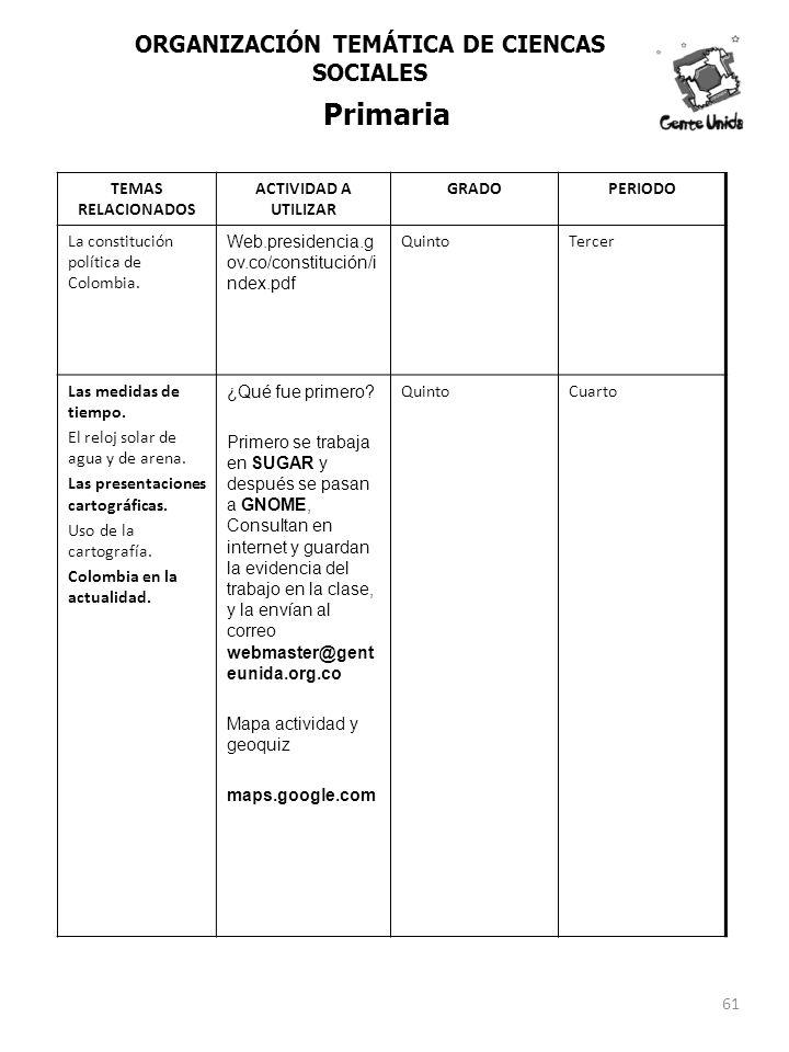 TEMAS RELACIONADOS ACTIVIDAD A UTILIZAR GRADOPERIODO La constitución política de Colombia. Web.presidencia.g ov.co/constitución/i ndex.pdf QuintoTerce