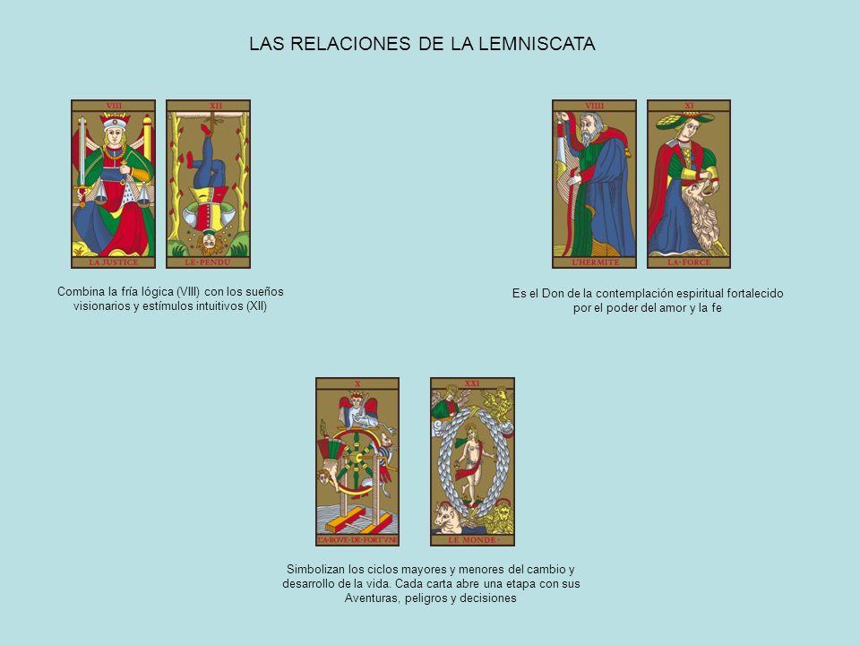 LAS RELACIONES DE LA LEMNISCATA Combina la fría lógica (VIII) con los sueños visionarios y estímulos intuitivos (XII) Es el Don de la contemplación es
